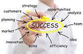 Başarı — Stok fotoğraf