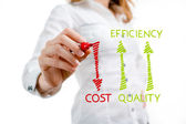 Reduce cost — Stock Photo