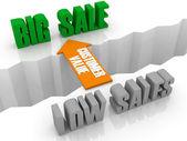 Mehrwert für Ihre Kunden ist die Brücke vom niedrigen Umsatz zur großen Verkauf. Konzept-3d-Illustration. — Stockfoto