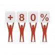 Men holding plus 80 percent. Concept 3D illustration. — Stock Photo