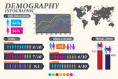 Demographic infographics. Set element and statistic. — Stock Vector