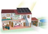 Solar energy — Zdjęcie stockowe