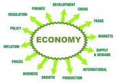 Ekonomika témata — Stock vektor