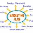Stock Vector: Marketing plan