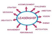 Leadership abstract — Stock Vector