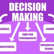 Decision making concept — Stock Vector