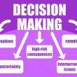 Stock Vector: Decision making concept