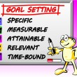 Stock Vector: Whiteboard Smart goal setting concept