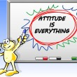 Attitude is everything in whiteboard — Stock Vector