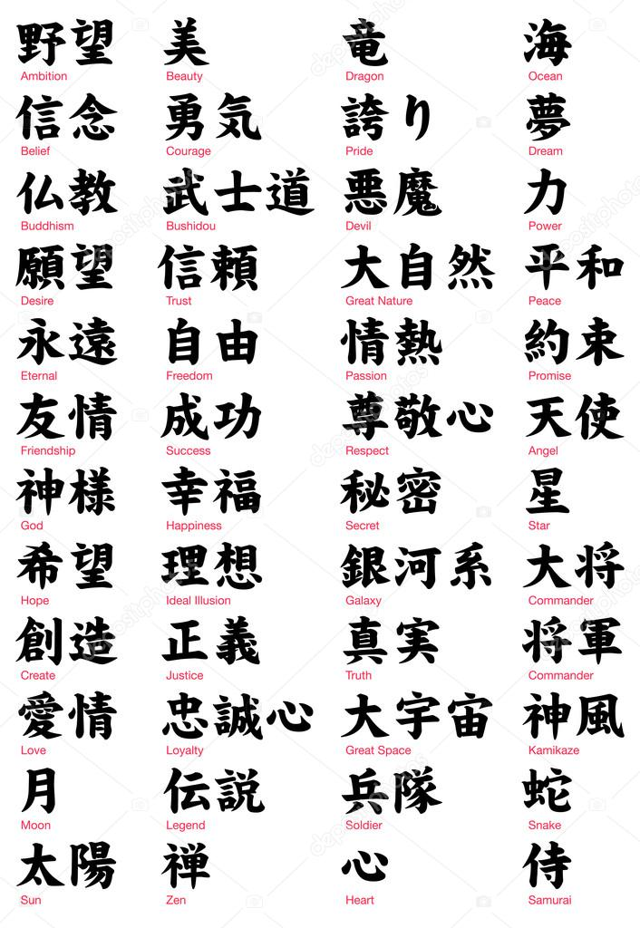 how to read kanji characters