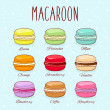 Macaroons — Stock Vector #27792601