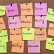 A collection of multicolored post it notes with different messages on a wooden background — Stock Photo