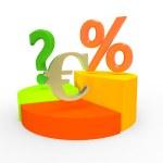 Диаграмма с символ процента, евро — Стоковое фото