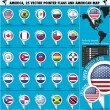 Stock Vector: AmericPointer Flag Icons with americMap set1