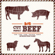 Vintage  diagram guide for cutting meat - Stock Vector