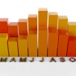 3D Bar Chart Monthly Earnings — Stock Photo