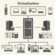Stock Vector: Virtualization computing and Datmanagement icons set. Vector