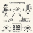 Cloud computing and Data management icons set. Vector — Stock Vector #32628551