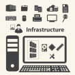 System infrastructure and Virtualization management control. — Stock Vector