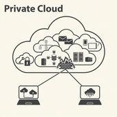 Концепция облачных вычислений и данных управления — Cтоковый вектор