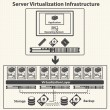 ストックベクタ: System infrastructure and Virtualization management control.