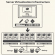 Stock Vector: System infrastructure and Virtualization management control.