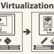Stock vektor: System infrastructure and Virtualization management control.
