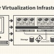 Stockvektor : System infrastructure and Virtualization management control.