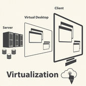 System infrastructure and Virtualization management control. — Stockvector