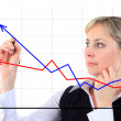 Stock Photo: Business success growth chart. Business woman drawing graph show