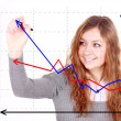 Business success growth chart. Business woman drawing graph show — Стоковая фотография