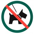 "Stock Photo: Signboard ""no dogs"""
