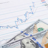 Stock market chart with 100 USA dollars banknote - studio shoot - 1 to 1 ratio — Stock Photo