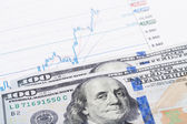 Stock market chart with 100 USA dollars banknote over it — Stock Photo