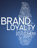 Word Cloud Brand Loyalty — Stock Photo