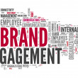 Word Cloud Brand Engagement — Stock Photo