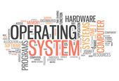 Word Cloud Operating System — Foto Stock