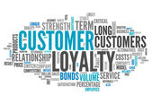 Word Cloud Customer Loyalty — Stock Photo