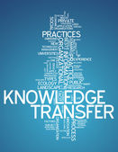 Word Cloud Knowledge Transfer — Stock Photo
