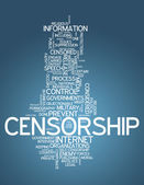 Word Cloud Censorship — Stock Photo
