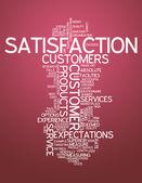 Word Cloud Satisfaction — Stock Photo
