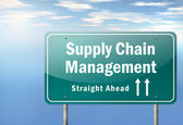 Highway Signpost Supply Chain Management — Stock Photo
