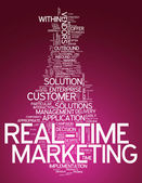 Word Cloud Real-Time Marketing — Stock Photo
