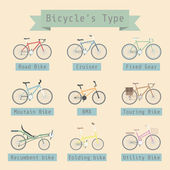 Bicycle's type — Stock Vector