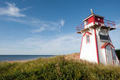 Covehead Lighthouse — Foto Stock