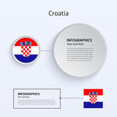 Croatia Country Set of Banners. — Stock Vector