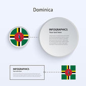 Dominica Country Set of Banners. — Stock Vector