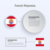 French Polynesia Country Set of Banners. — Stock Vector