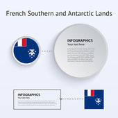 French Southern and Antarctic Lands Country Set of Banners. — Stock Vector