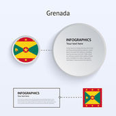Grenada Country Set of Banners. — Stock Vector